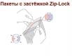Пакет с замком Zip-lock 15х18(100шт) (1 пач)